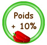 Poids
